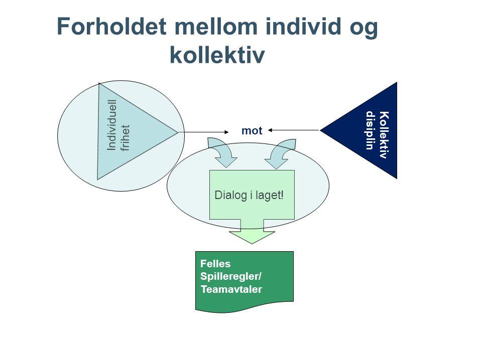 Individuell frihet Kollektiv disiplin mot Dialog i laget! Felles Spilleregler/ Teamavtaler Forholdet mellom individ og kollektiv