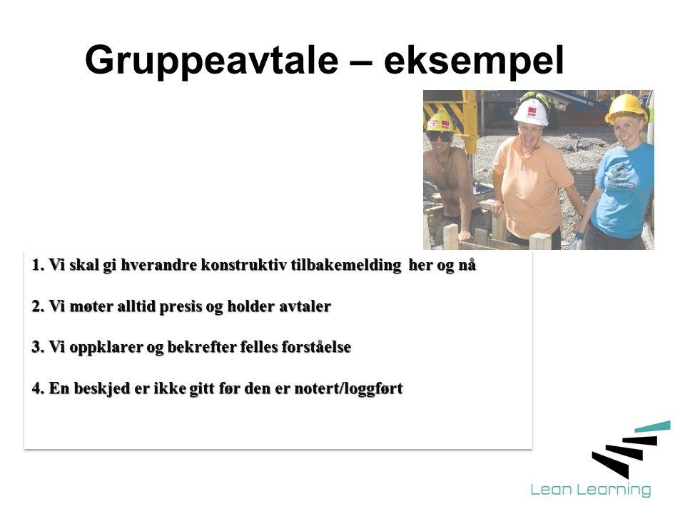 Tre skjær i sjøen -Kommunikasjons skjæret -Spillerom for ulikheter Disiplin, -spillereglene blir ikke fulgt