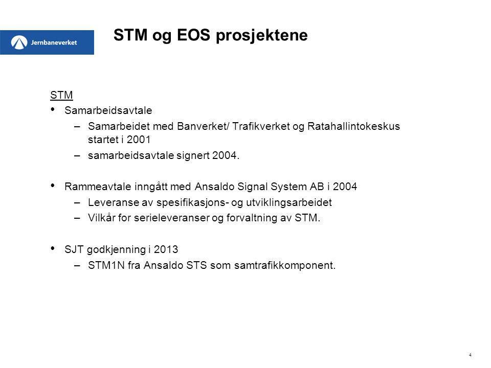 STM og EOS prosjektene STM Samarbeidsavtale –Samarbeidet med Banverket/ Trafikverket og Ratahallintokeskus startet i 2001 –samarbeidsavtale signert 20