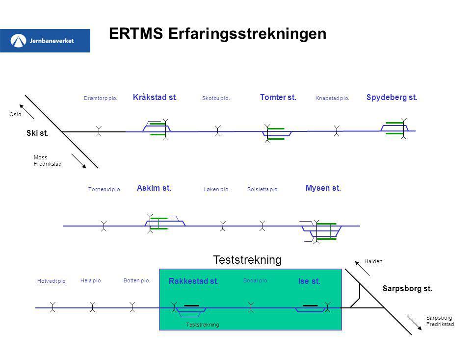 ERTMS Erfaringsstrekningen Teststrekning