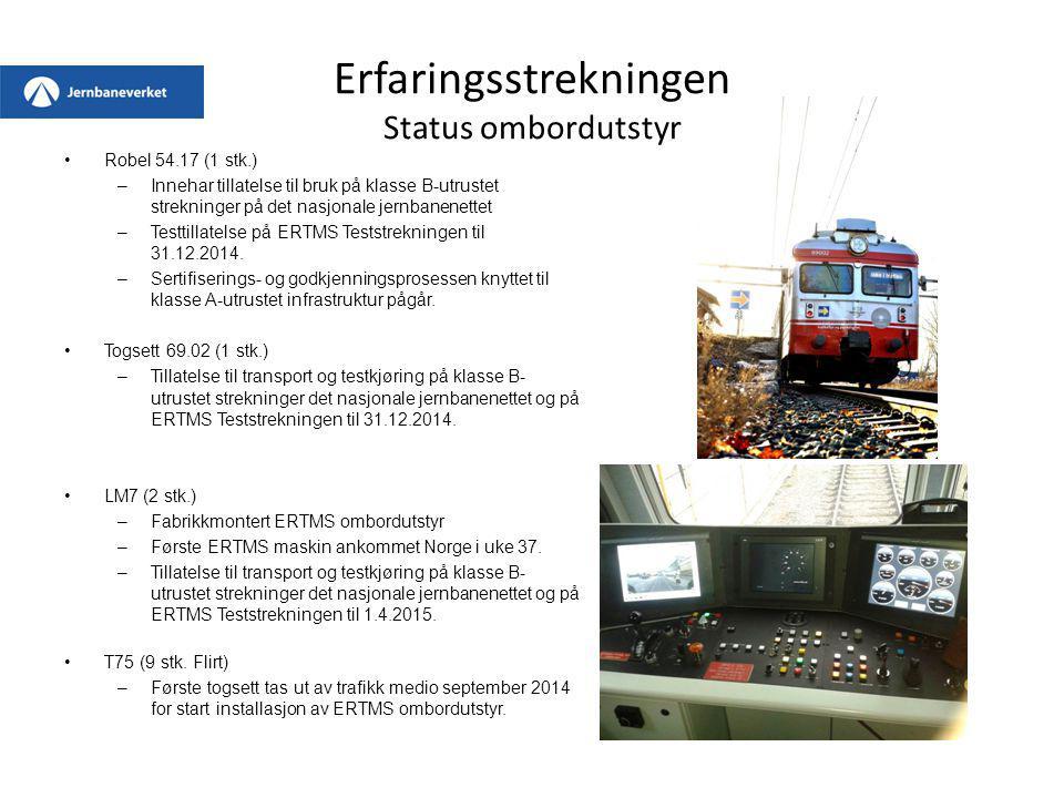 Erfaringsstrekningen Status ombordutstyr Robel 54.17 (1 stk.) –Innehar tillatelse til bruk på klasse B-utrustet strekninger på det nasjonale jernbanen