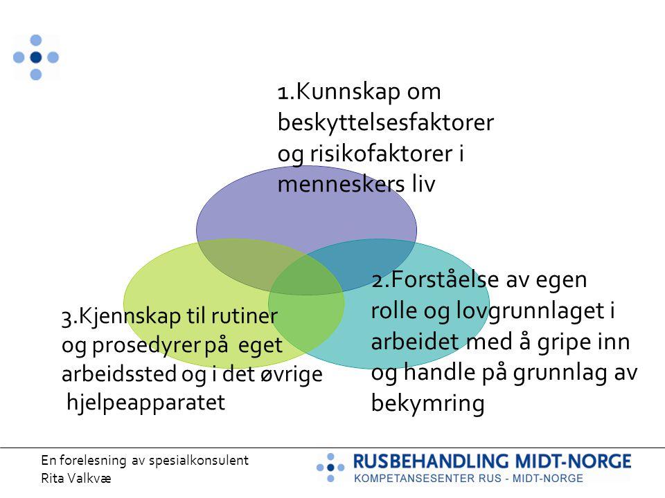 En forelesning av spesialkonsulent Rita Valkvæ 1.Kunnskap om beskyttelsesfaktorer og risikofaktorer i menneskers liv 3.Kjennskap til rutiner og prosed