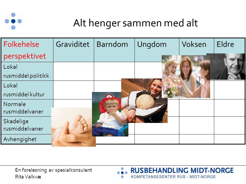En forelesning av spesialkonsulent Rita Valkvæ Alt henger sammen med alt Folkehelse perspektivet GraviditetBarndomUngdomVoksenEldre Lokal rusmiddel po