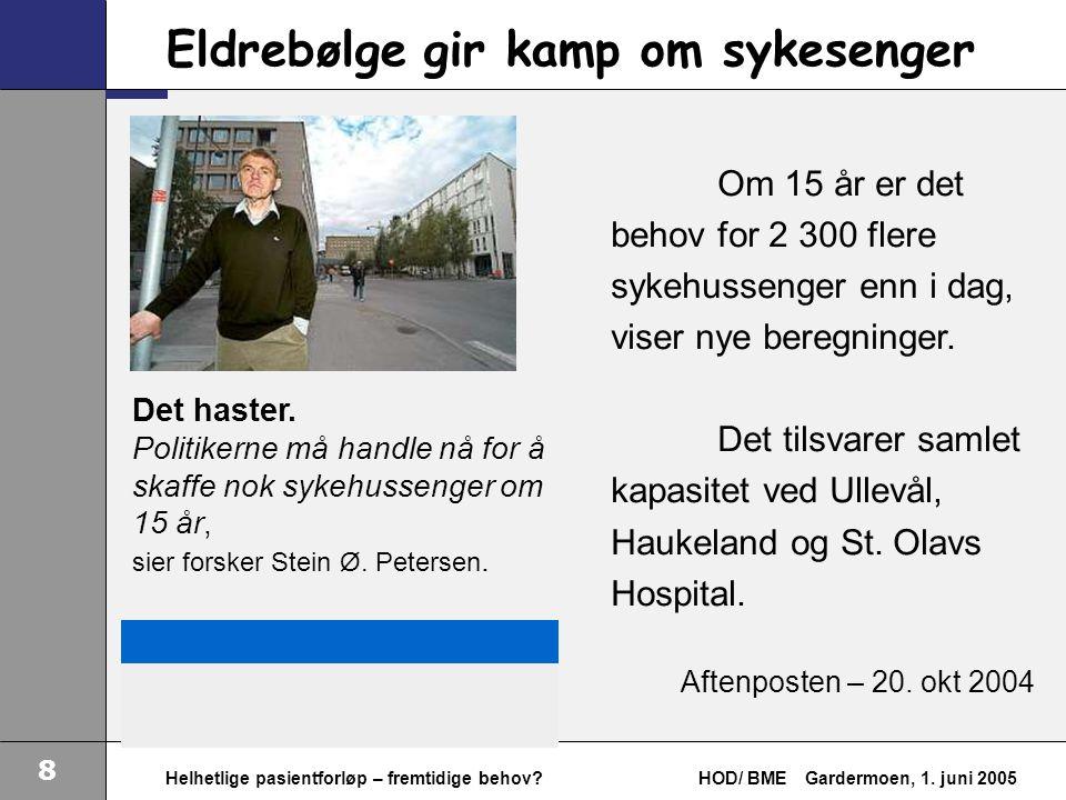 19 Helhetlige pasientforløp – fremtidige behov.HOD/ BMEGardermoen, 1.