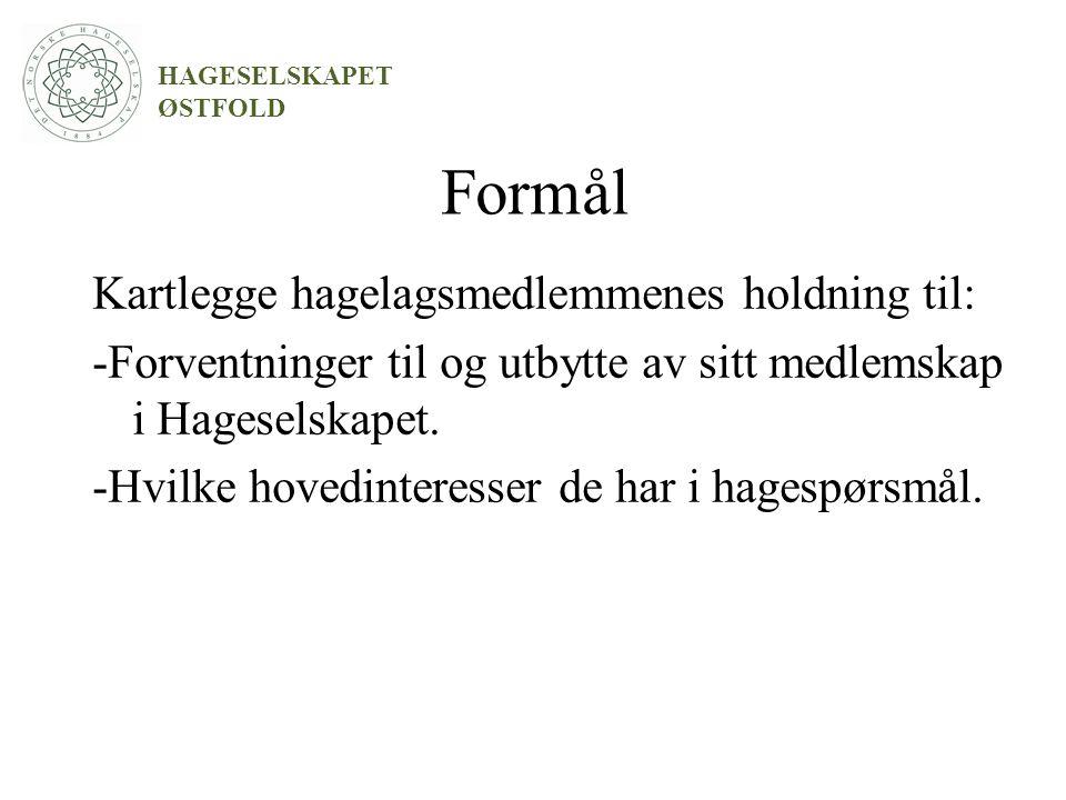 Hvorfor spørre medlemmene.Paradoks: –Stor interesse for hager i Norge.