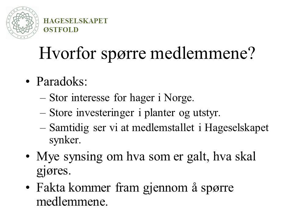 Hvorfor spørre medlemmene. Paradoks: –Stor interesse for hager i Norge.