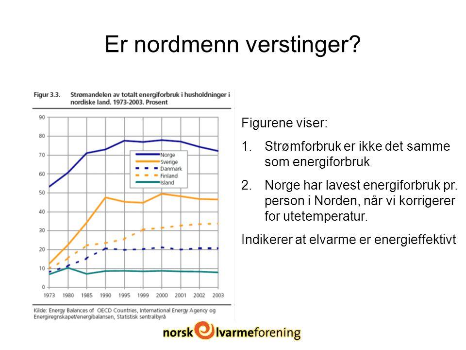 Hvorfor er elvarme energieffektivt.