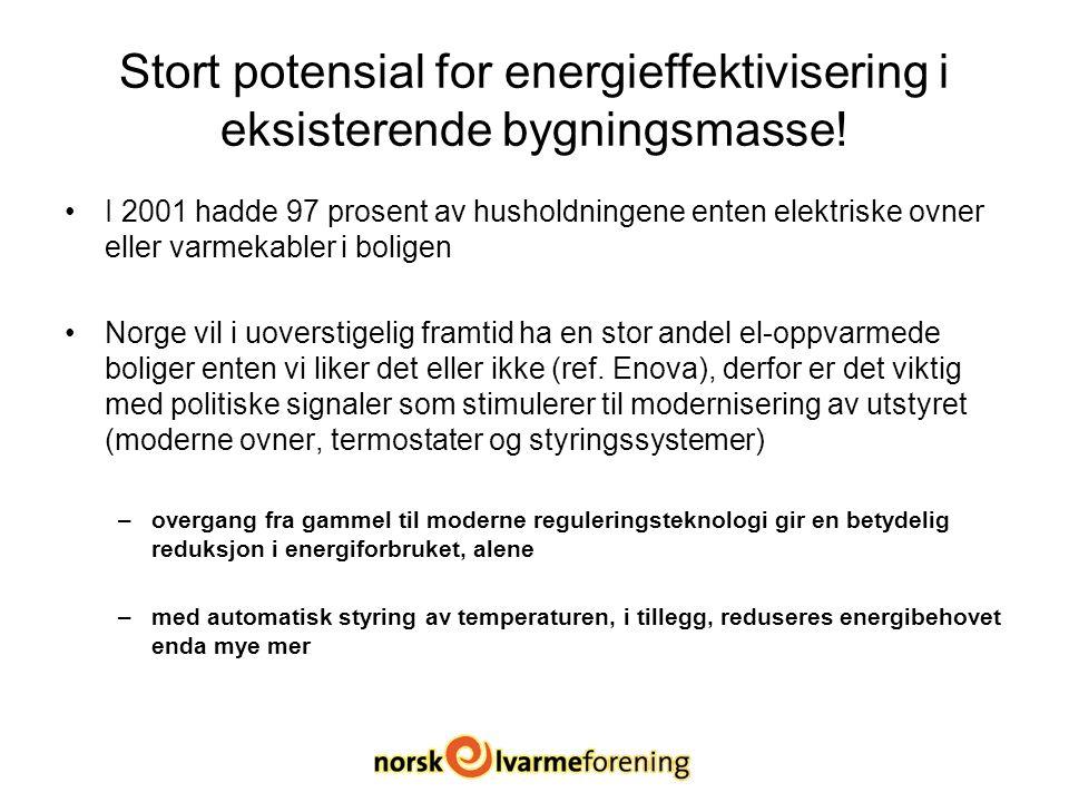 Stort potensial for energieffektivisering i eksisterende bygningsmasse.