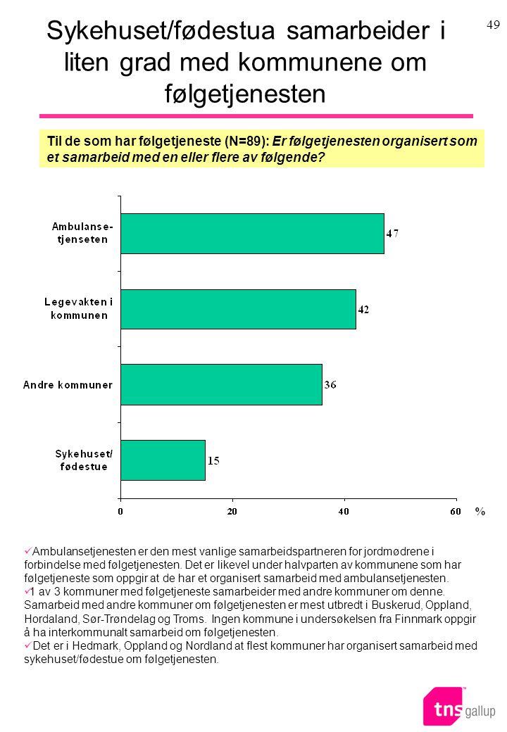 49 Sykehuset/fødestua samarbeider i liten grad med kommunene om følgetjenesten Til de som har følgetjeneste (N=89): Er følgetjenesten organisert som et samarbeid med en eller flere av følgende.