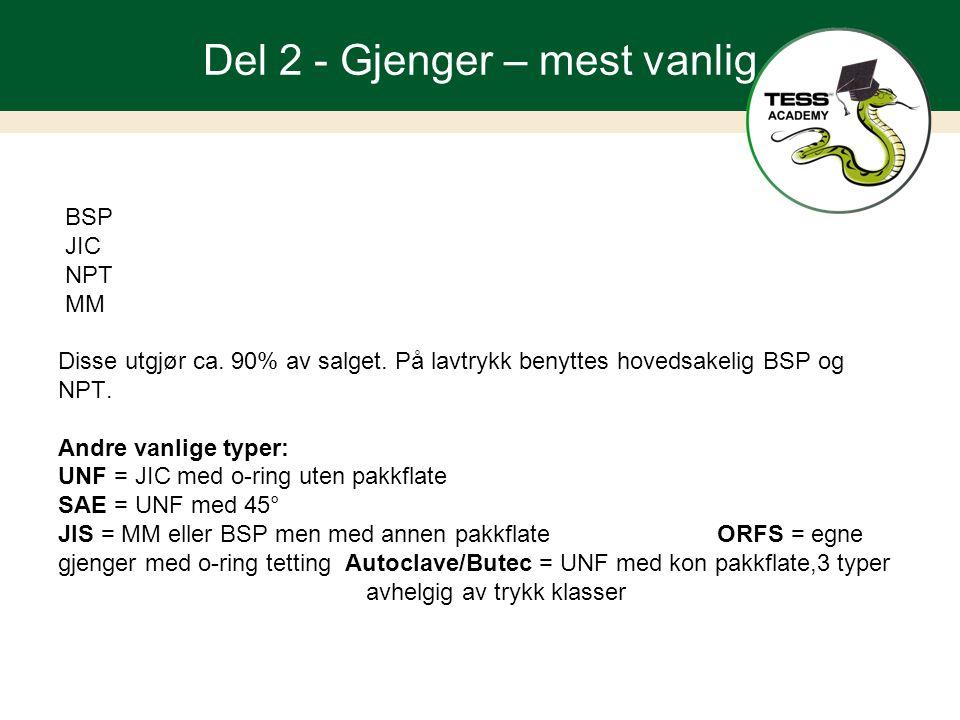 Del 2 - Gjenger – mest vanlig BSP JIC NPT MM Disse utgjør ca.