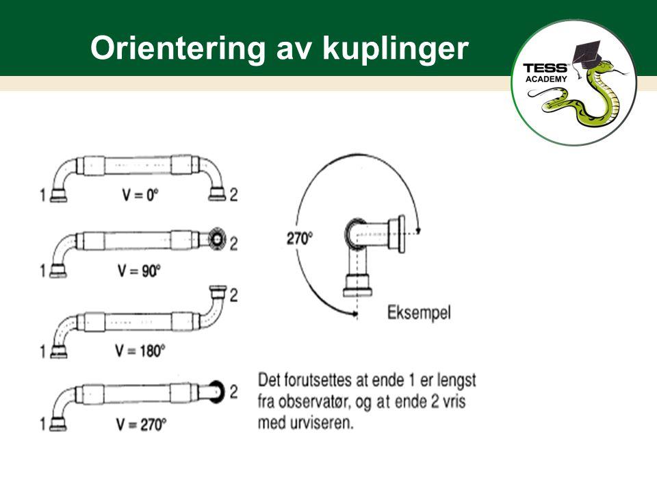 Orientering av kuplinger