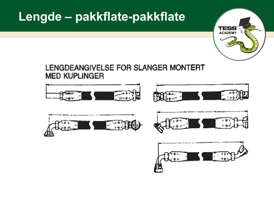 Lengde – pakkflate-pakkflate