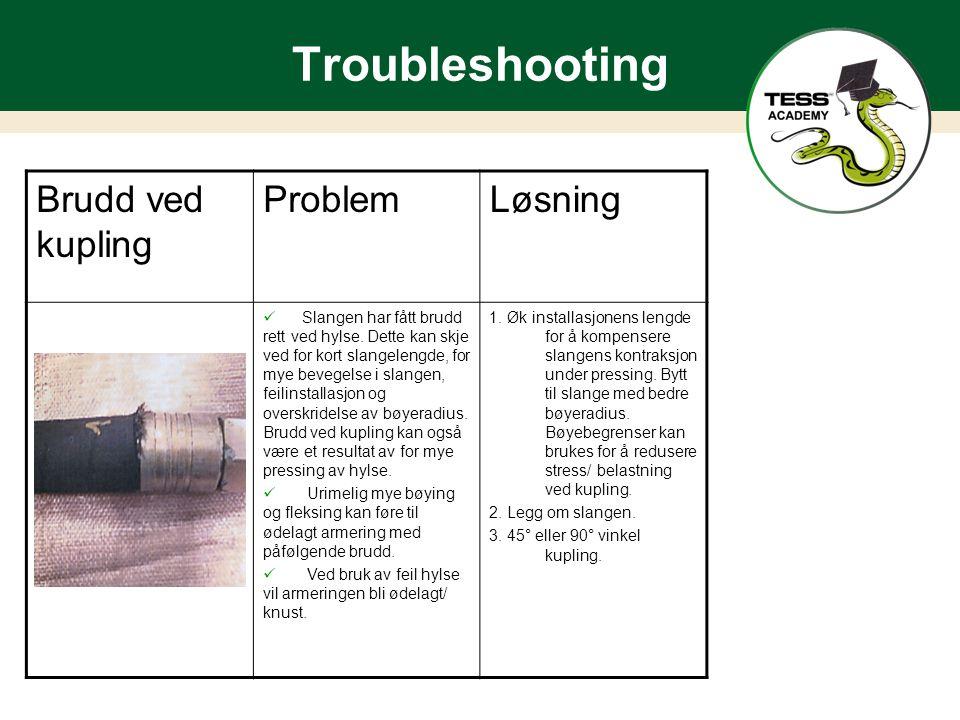 Troubleshooting Brudd ved kupling ProblemLøsning Slangen har fått brudd rett ved hylse.
