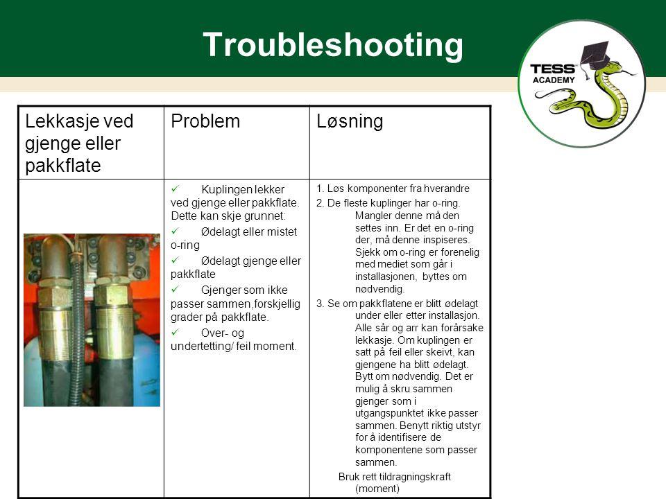 Troubleshooting Lekkasje ved gjenge eller pakkflate ProblemLøsning Kuplingen lekker ved gjenge eller pakkflate.