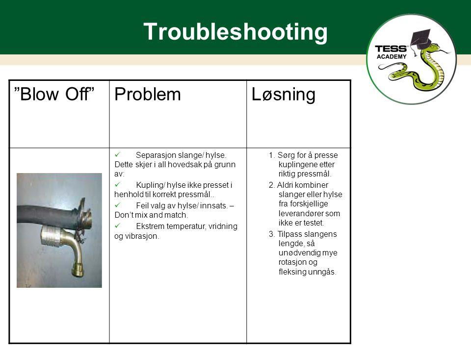 Troubleshooting Blow Off ProblemLøsning Separasjon slange/ hylse.