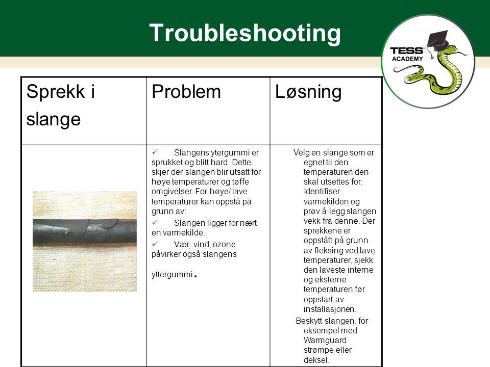 Troubleshooting Sprekk i slange ProblemLøsning Slangens ytergummi er sprukket og blitt hard.
