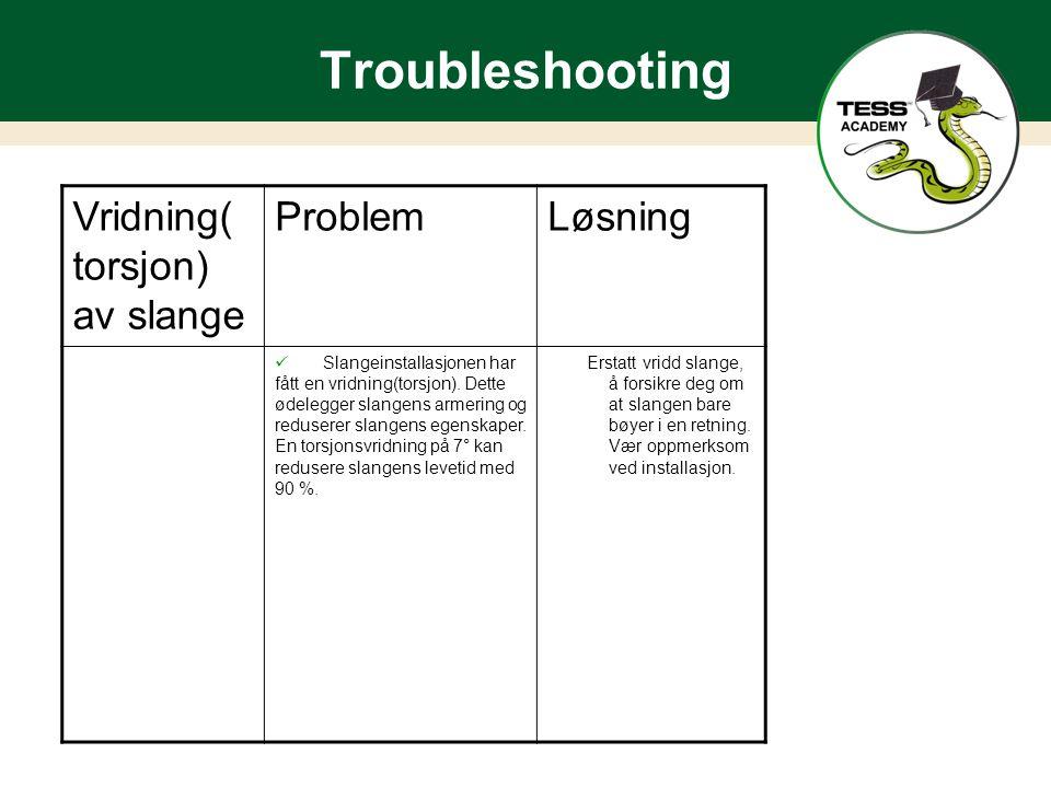 Troubleshooting Vridning( torsjon) av slange ProblemLøsning Slangeinstallasjonen har fått en vridning(torsjon).