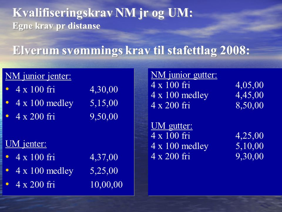 Kvalifiseringskrav NM jr og UM: Egne krav pr distanse Elverum svømmings krav til stafettlag 2008: NM junior jenter: 4 x 100 fri4,30,00 4 x 100 medley5,15,00 4 x 200 fri9,50,00 UM jenter: 4 x 100 fri4,37,00 4 x 100 medley5,25,00 4 x 200 fri10,00,00 NM junior jenter: 4 x 100 fri4,30,00 4 x 100 medley5,15,00 4 x 200 fri9,50,00 UM jenter: 4 x 100 fri4,37,00 4 x 100 medley5,25,00 4 x 200 fri10,00,00 NM junior gutter: 4 x 100 fri4,05,00 4 x 100 medley4,45,00 4 x 200 fri8,50,00 UM gutter: 4 x 100 fri4,25,00 4 x 100 medley5,10,00 4 x 200 fri9,30,00 NM junior gutter: 4 x 100 fri4,05,00 4 x 100 medley4,45,00 4 x 200 fri8,50,00 UM gutter: 4 x 100 fri4,25,00 4 x 100 medley5,10,00 4 x 200 fri9,30,00