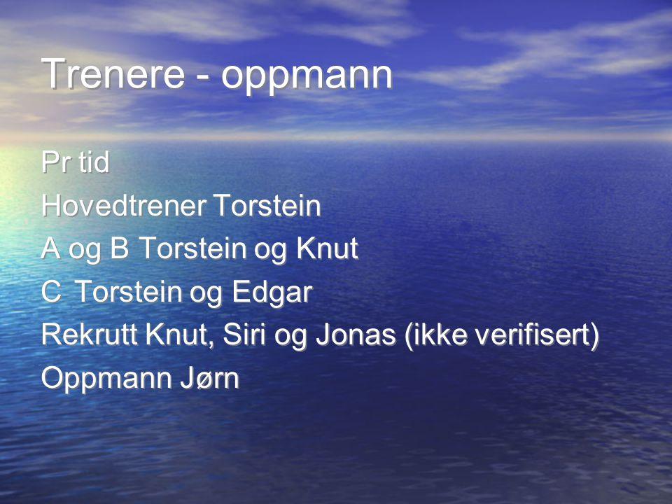 Trenere - oppmann Pr tid Hovedtrener Torstein A og B Torstein og Knut C Torstein og Edgar Rekrutt Knut, Siri og Jonas (ikke verifisert) Oppmann Jørn P