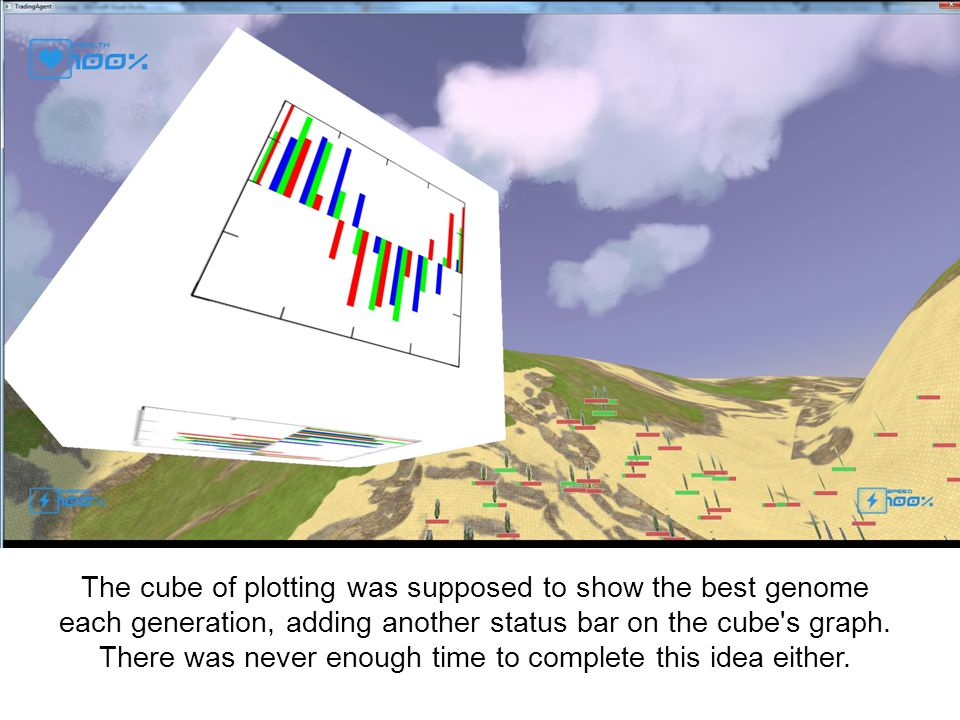 The cube of plotting was supposed to show the best genome each generation, adding another status bar on the cube s graph.