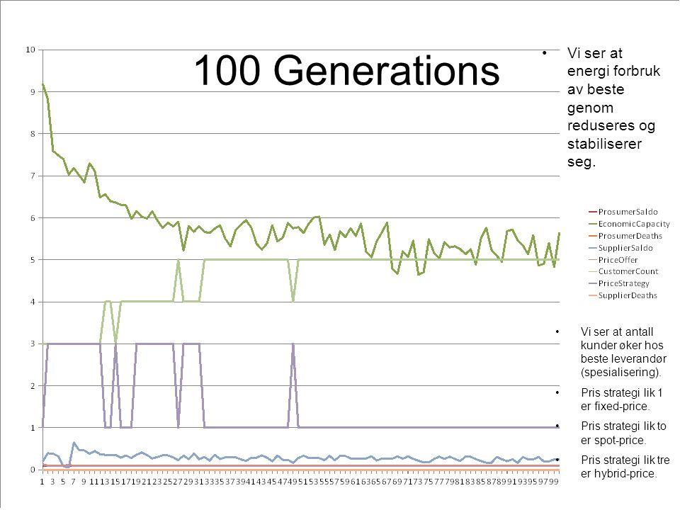 100 Generations Vi ser at antall kunder øker hos beste leverandør (spesialisering).