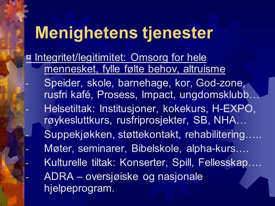 Menighetens tjenester ¤ Integritet/legitimitet: Omsorg for hele mennesket, fylle følte behov, altruisme - Speider, skole, barnehage, kor, God-zone, ru