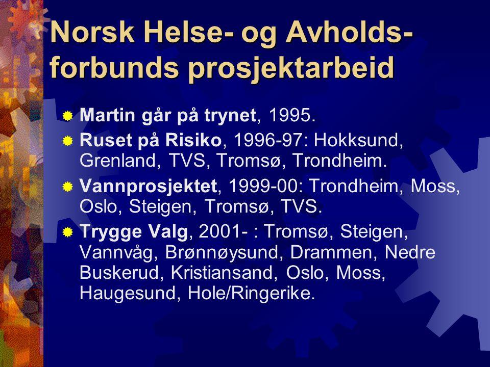 Norsk Helse- og Avholds- forbunds prosjektarbeid  Martin går på trynet, 1995.  Ruset på Risiko, 1996-97: Hokksund, Grenland, TVS, Tromsø, Trondheim.