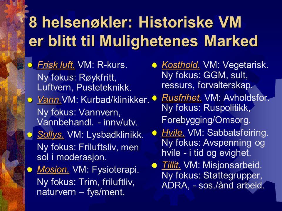 8 helsenøkler: Historiske VM er blitt til Mulighetenes Marked  Frisk luft.  Frisk luft. VM: R-kurs. Ny fokus: Røykfritt, Luftvern, Pusteteknikk.  V