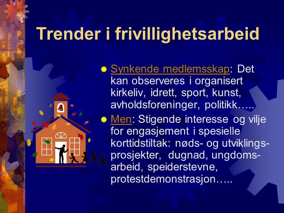 Trender i frivillighetsarbeid  Synkende medlemsskap: Det kan observeres i organisert kirkeliv, idrett, sport, kunst, avholdsforeninger, politikk….. 