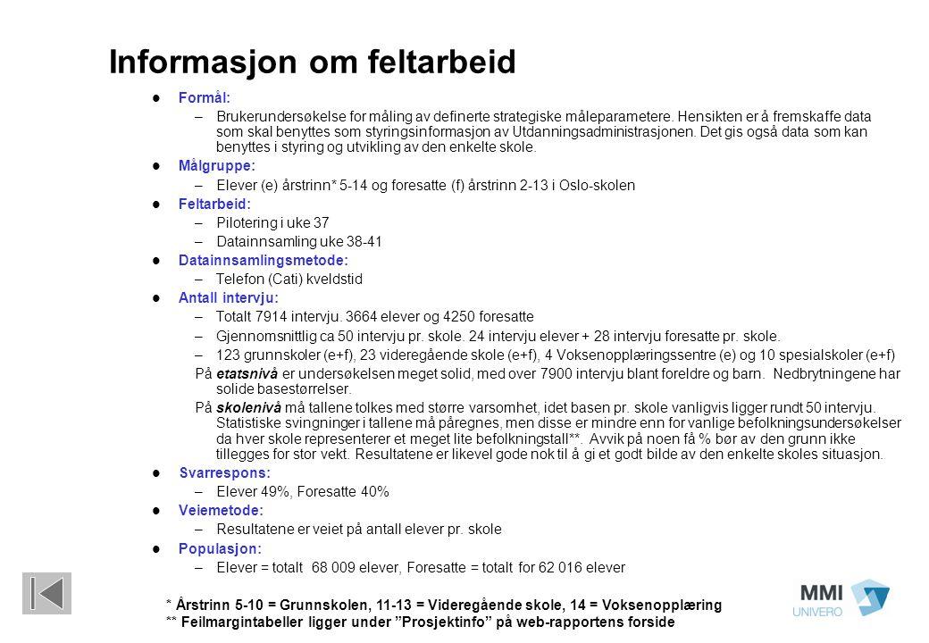 Informasjon om feltarbeid Formål: –Brukerundersøkelse for måling av definerte strategiske måleparametere.