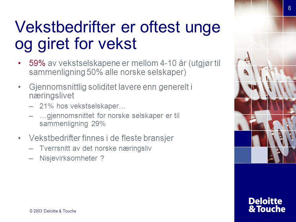© 2003 Deloitte & Touche 6 Vekstbedrifter er oftest unge og giret for vekst 59% av vekstselskapene er mellom 4-10 år (utgjør til sammenligning 50% alle norske selskaper) Gjennomsnittlig soliditet lavere enn generelt i næringslivet –21% hos vekstselskaper… –…gjennomsnittet for norske selskaper er til sammenligning 29% Vekstbedrifter finnes i de fleste bransjer –Tverrsnitt av det norske næringsliv –Nisjevirksomheter