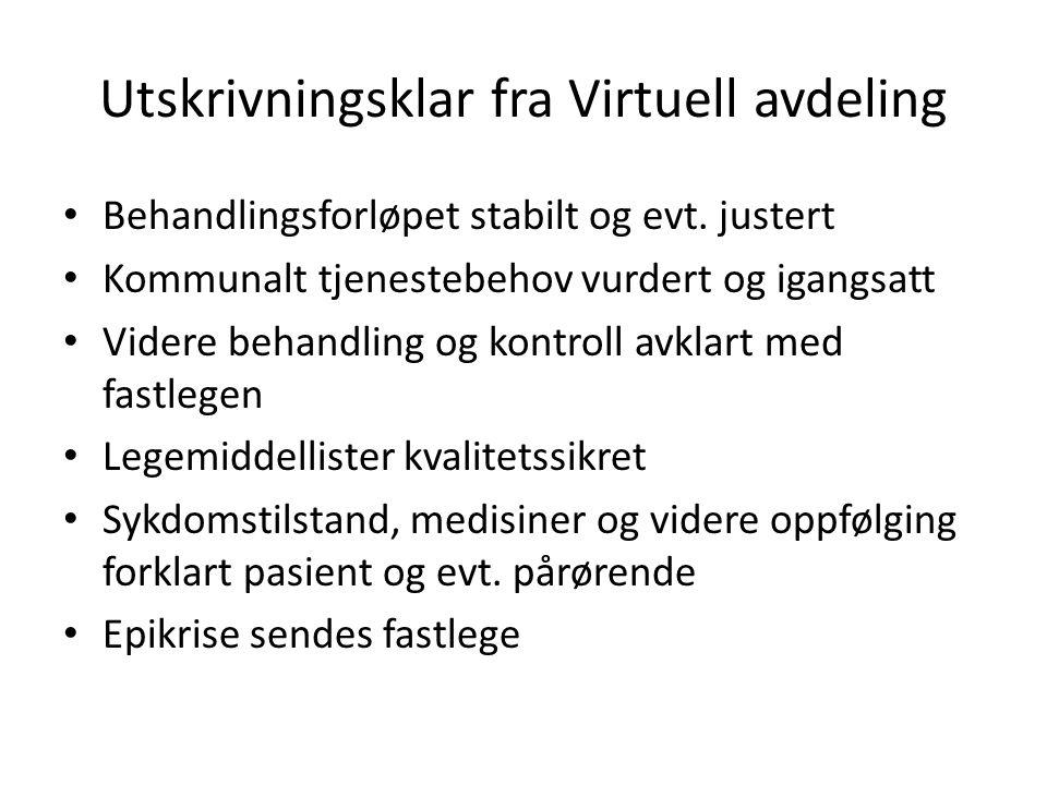 Utskrivningsklar fra Virtuell avdeling Behandlingsforløpet stabilt og evt. justert Kommunalt tjenestebehov vurdert og igangsatt Videre behandling og k