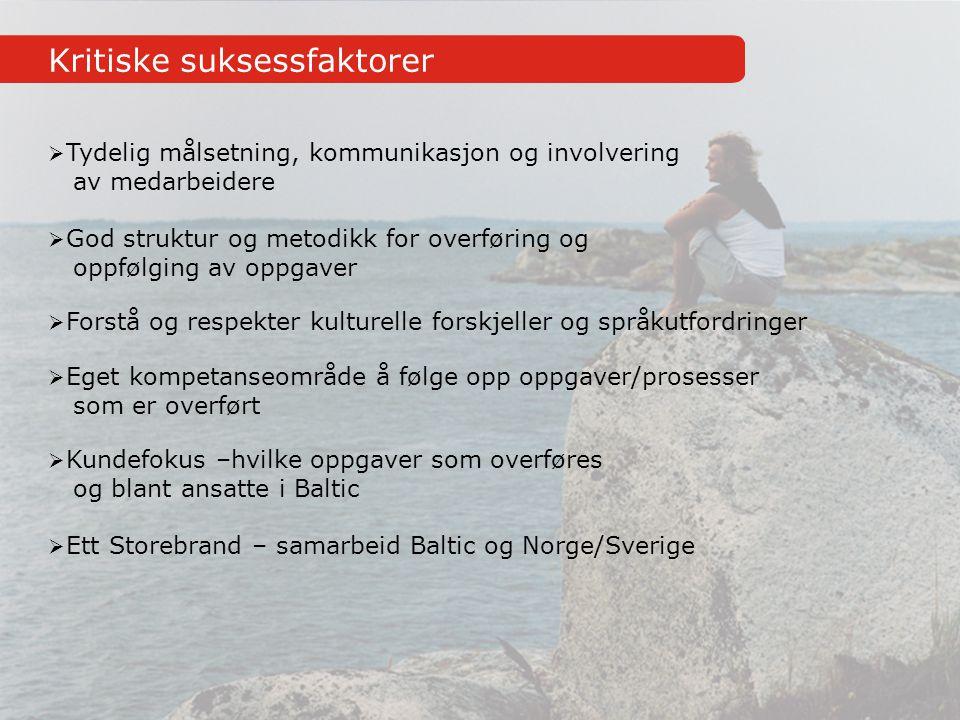  Tydelig målsetning, kommunikasjon og involvering av medarbeidere  God struktur og metodikk for overføring og oppfølging av oppgaver  Forstå og respekter kulturelle forskjeller og språkutfordringer  Eget kompetanseområde å følge opp oppgaver/prosesser som er overført  Kundefokus –hvilke oppgaver som overføres og blant ansatte i Baltic  Ett Storebrand – samarbeid Baltic og Norge/Sverige Kritiske suksessfaktorer