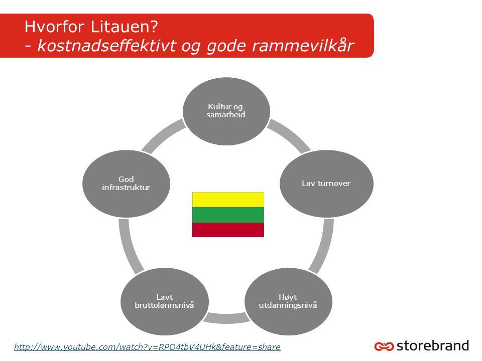 Hvorfor Litauen.