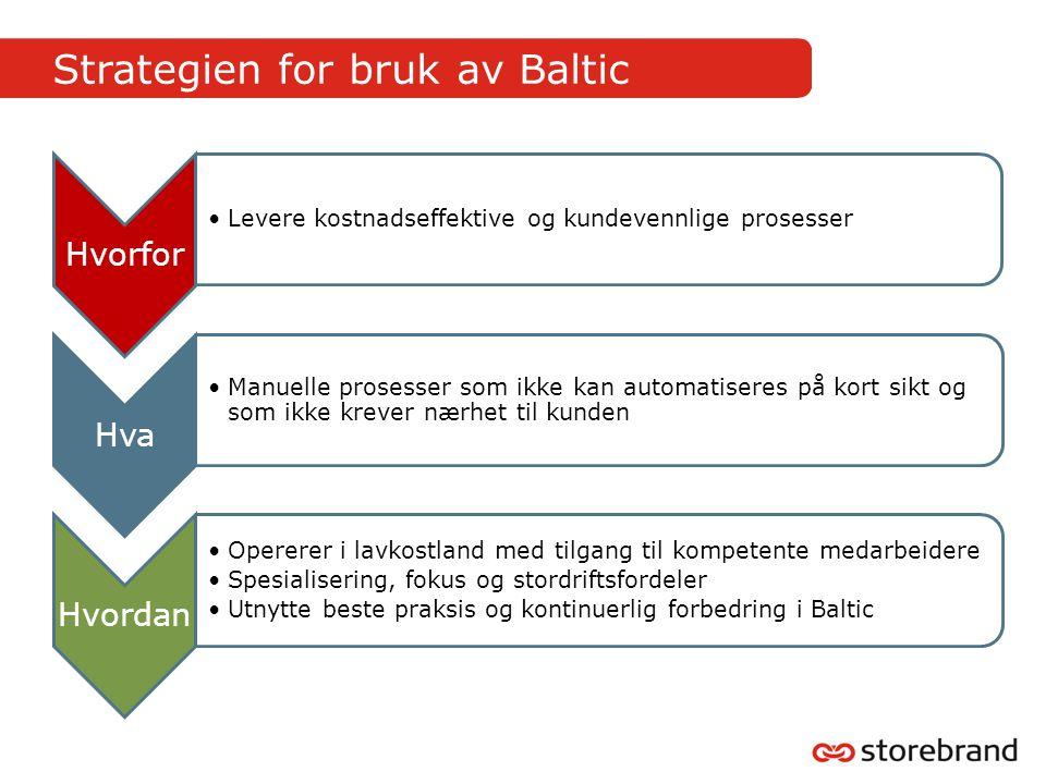 Strategien for bruk av Baltic Hvorfor Levere kostnadseffektive og kundevennlige prosesser Hva Manuelle prosesser som ikke kan automatiseres på kort sikt og som ikke krever nærhet til kunden Hvordan Opererer i lavkostland med tilgang til kompetente medarbeidere Spesialisering, fokus og stordriftsfordeler Utnytte beste praksis og kontinuerlig forbedring i Baltic