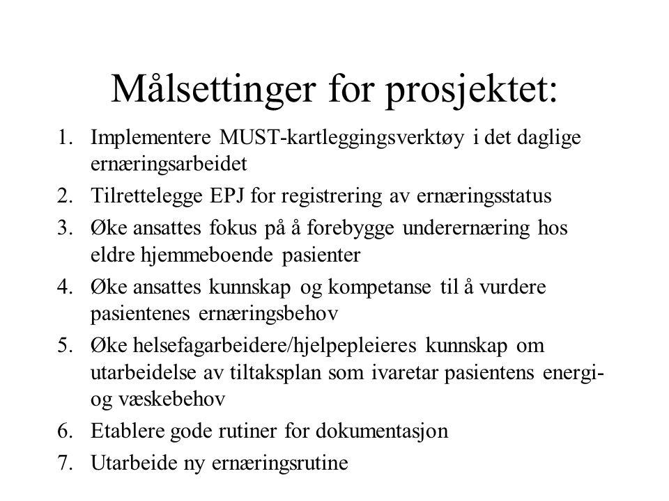 Målsettinger for prosjektet: 1.Implementere MUST-kartleggingsverktøy i det daglige ernæringsarbeidet 2.Tilrettelegge EPJ for registrering av ernærings