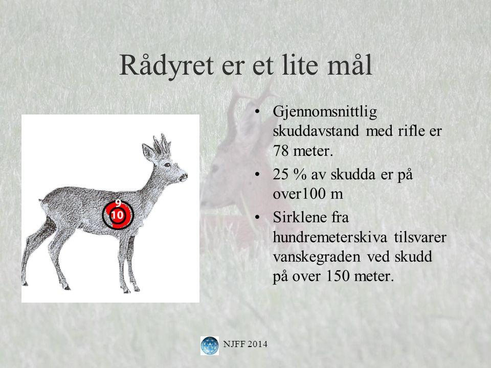 Rådyret er et lite mål Gjennomsnittlig skuddavstand med rifle er 78 meter.