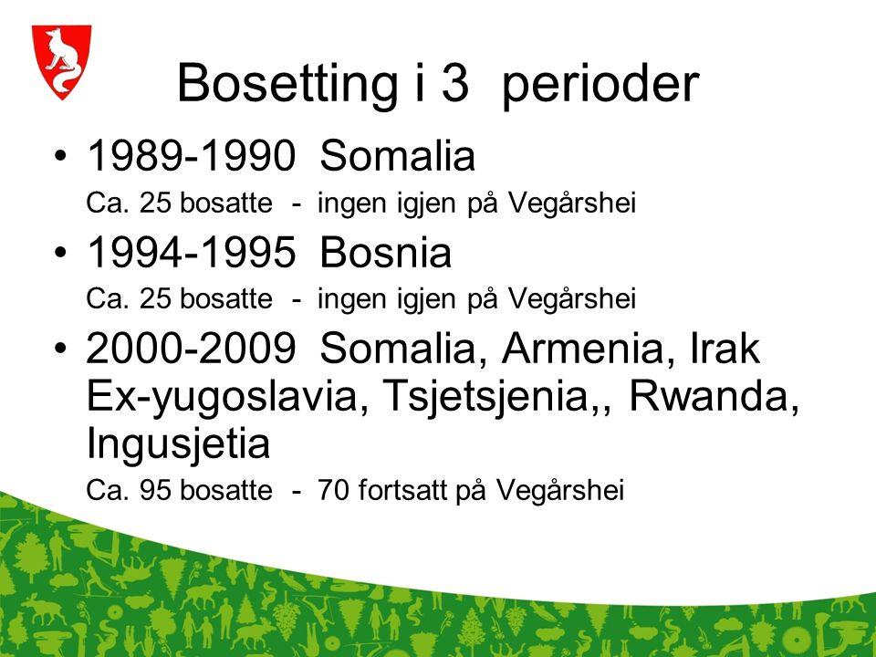 Bosetting i 3 perioder 1989-1990 Somalia Ca. 25 bosatte - ingen igjen på Vegårshei 1994-1995 Bosnia Ca. 25 bosatte - ingen igjen på Vegårshei 2000-200