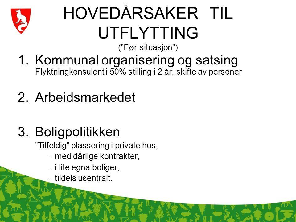 """HOVEDÅRSAKER TIL UTFLYTTING (""""Før-situasjon"""") 1.Kommunal organisering og satsing Flyktningkonsulent i 50% stilling i 2 år, skifte av personer 2.Arbeid"""