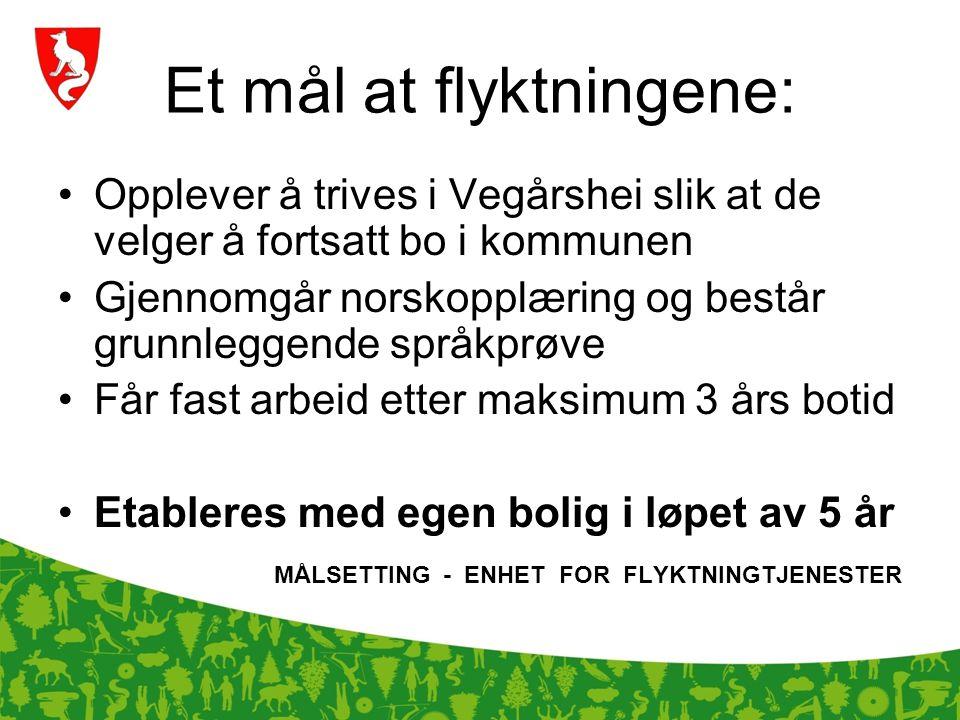 Et mål at flyktningene: Opplever å trives i Vegårshei slik at de velger å fortsatt bo i kommunen Gjennomgår norskopplæring og består grunnleggende spr