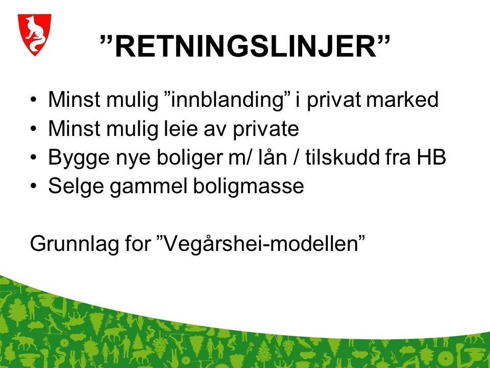 """""""RETNINGSLINJER"""" Minst mulig """"innblanding"""" i privat marked Minst mulig leie av private Bygge nye boliger m/ lån / tilskudd fra HB Selge gammel boligma"""