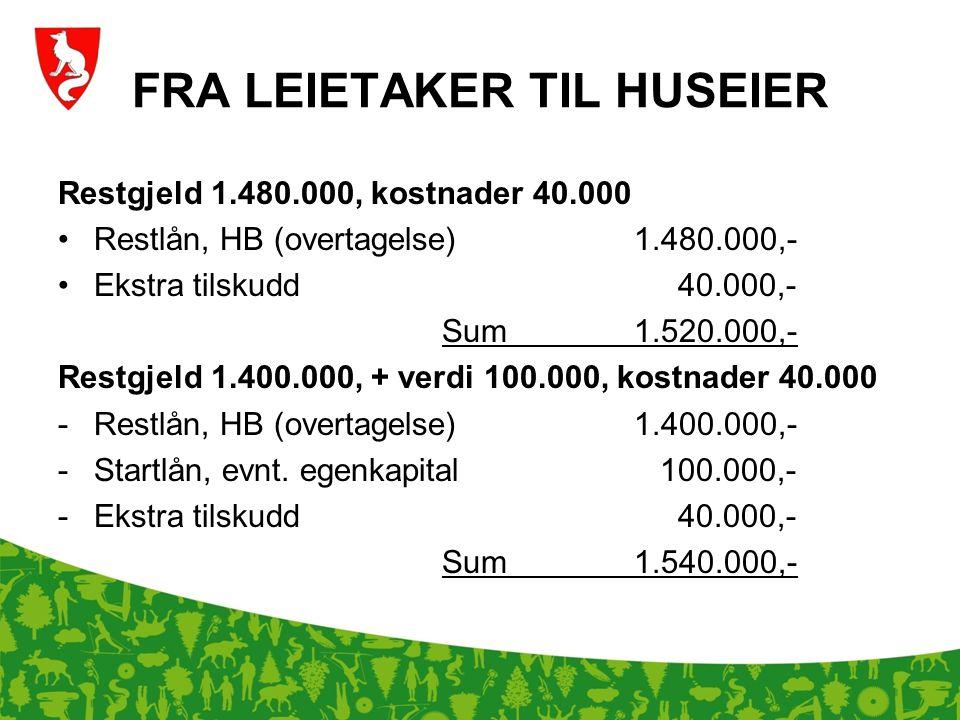 FRA LEIETAKER TIL HUSEIER Restgjeld 1.480.000, kostnader 40.000 Restlån, HB (overtagelse)1.480.000,- Ekstra tilskudd 40.000,- Sum1.520.000,- Restgjeld