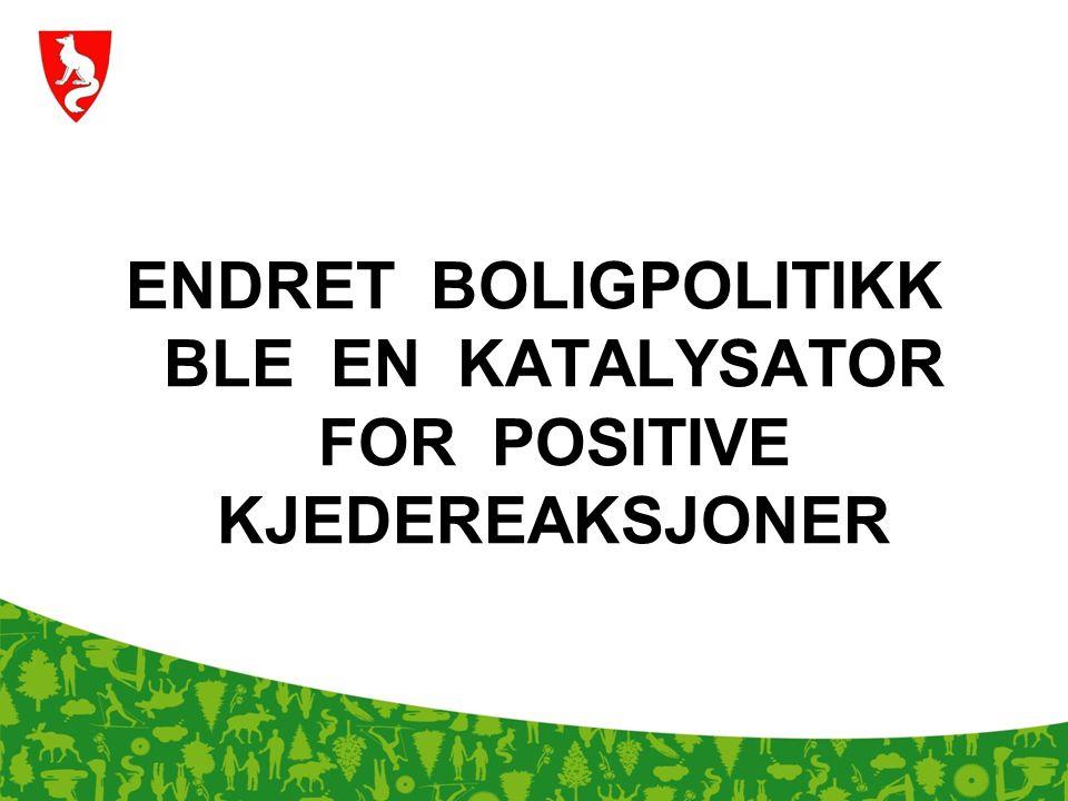 ENDRET BOLIGPOLITIKK BLE EN KATALYSATOR FOR POSITIVE KJEDEREAKSJONER
