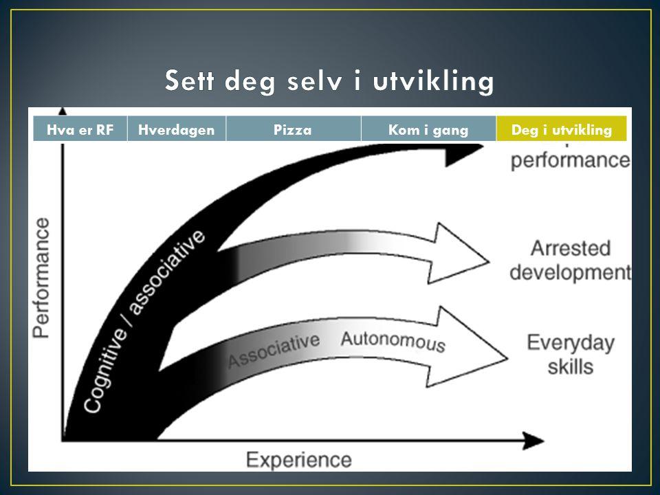 Trenerforum gjennom vinteren Aktiv refleksjon Hvilke ferdigheter til hvilken alder Treningsprinsipper og flytsonen Påvirkning til egentrening Trenings