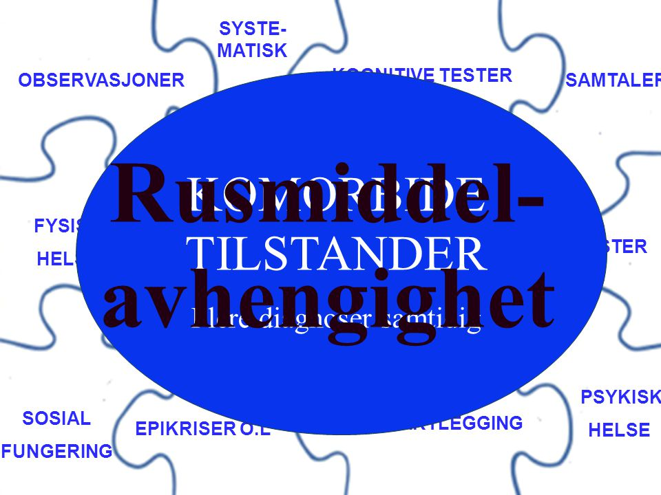 RUS KARTLEGGING ANAMNESE KOGNITIVE TESTER SJEKKLISTER EPIKRISER O.L OBSERVASJONERSAMTALER FYSISK HELSE PSYKISK HELSE SOSIAL FUNGERING SYSTE- MATISK INTERVJU AD/HD ANGST Personlighets- FORSTYRRELSE KOMORBIDE TILSTANDER Flere diagnoser samtidig Rusmiddel- avhengighet