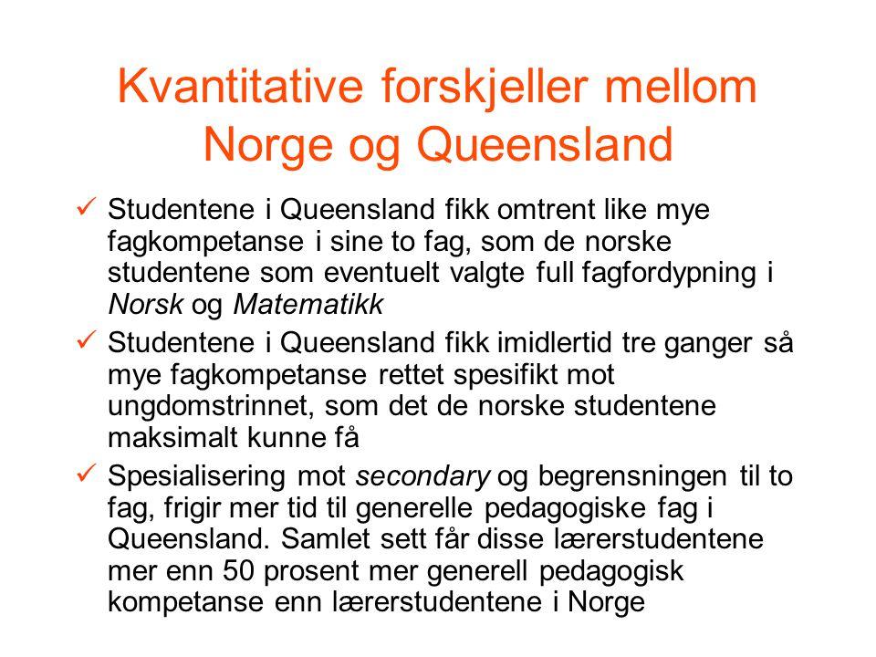 Norge = formativt fokus Queensland = summativt fokus Studentene i Norge ga uttrykk for at de hadde fått en del teoriopplæring om hvordan man bør gi tilbakemeldinger Studentene i Queensland sa at de knapt hadde lært noe om dette på universitetet