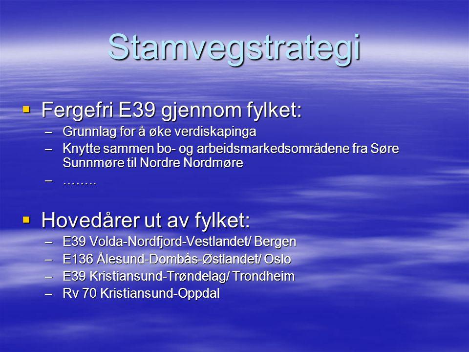 Stamvegstrategi  Fergefri E39 gjennom fylket: –Grunnlag for å øke verdiskapinga –Knytte sammen bo- og arbeidsmarkedsområdene fra Søre Sunnmøre til No