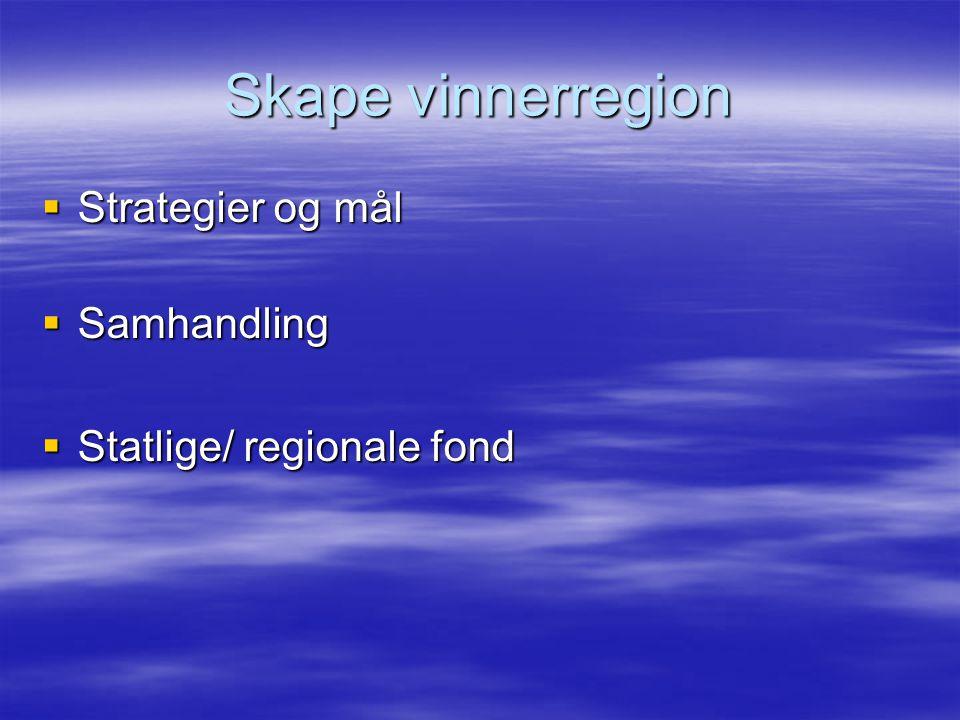 Skape vinnerregion  Strategier og mål  Samhandling  Statlige/ regionale fond