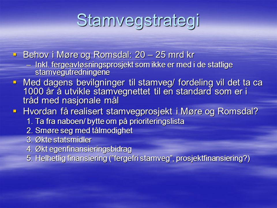 Stamvegstrategi  Behov i Møre og Romsdal: 20 – 25 mrd kr –Inkl. fergeavløsningsprosjekt som ikke er med i de statlige stamvegutredningene  Med dagen