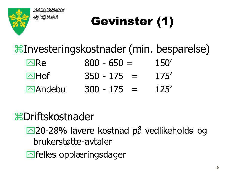 6 Gevinster (1) zInvesteringskostnader (min.